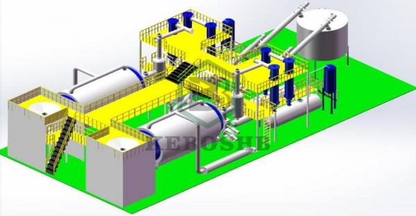 Process requirements of waste tire pyrolysis technology
